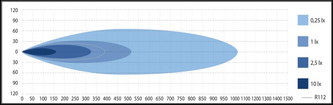 Optibeam Savage 20 (549 mm)